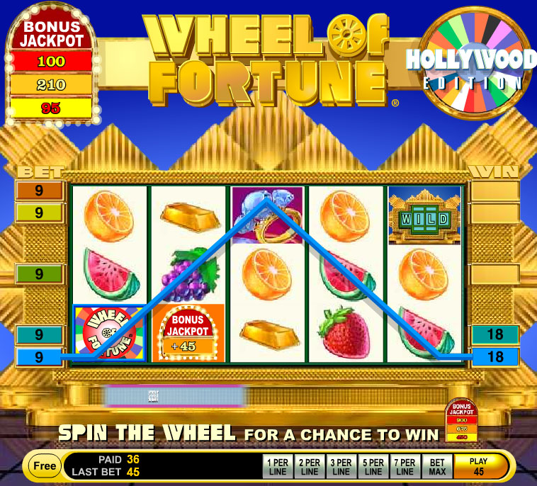 wheel of fortune slots free